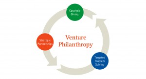 venture-philanthropy